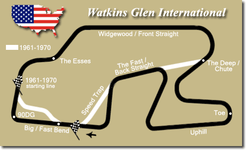 Circuito Watkins Glen : Lap the birth of bog